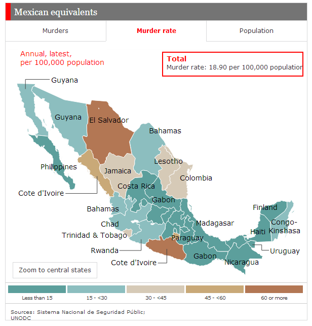 Mexican homicide rated vary dramatically by state (Source: The Economist)